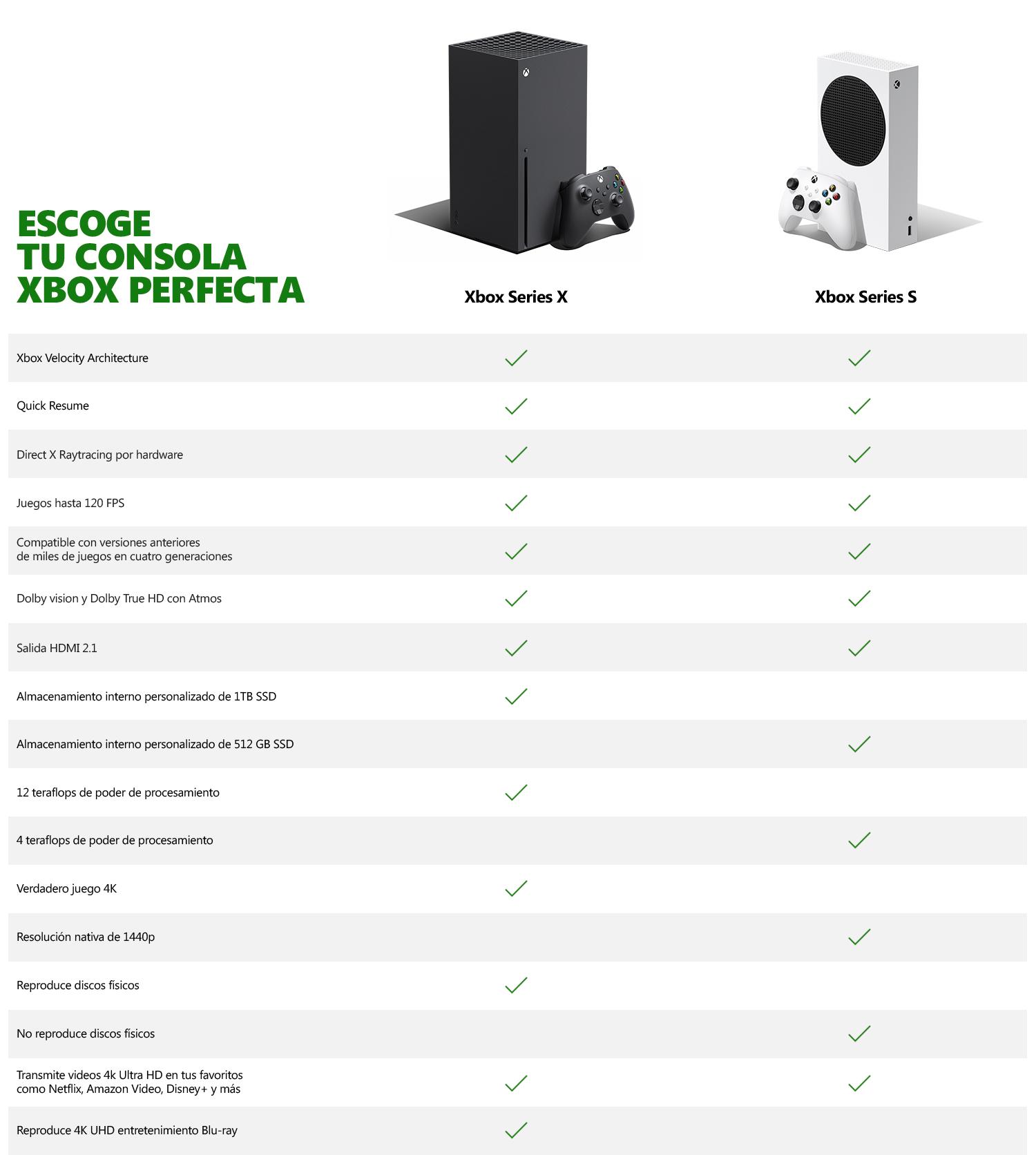 Escoge tu consola Xbox Perfecta